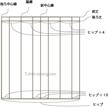 ゴムスカートの製図 基準線.png